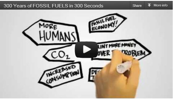 300 years of fossil fuels in 300 seconds